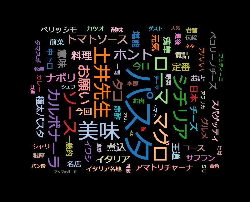 """土井善晴の美食探訪「本場の味が楽しめる""""パスタ"""" 林家たい平が"""
