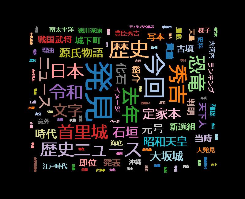 歴史秘話ヒストリア「歴史ニュース2019~20 日本史新発見