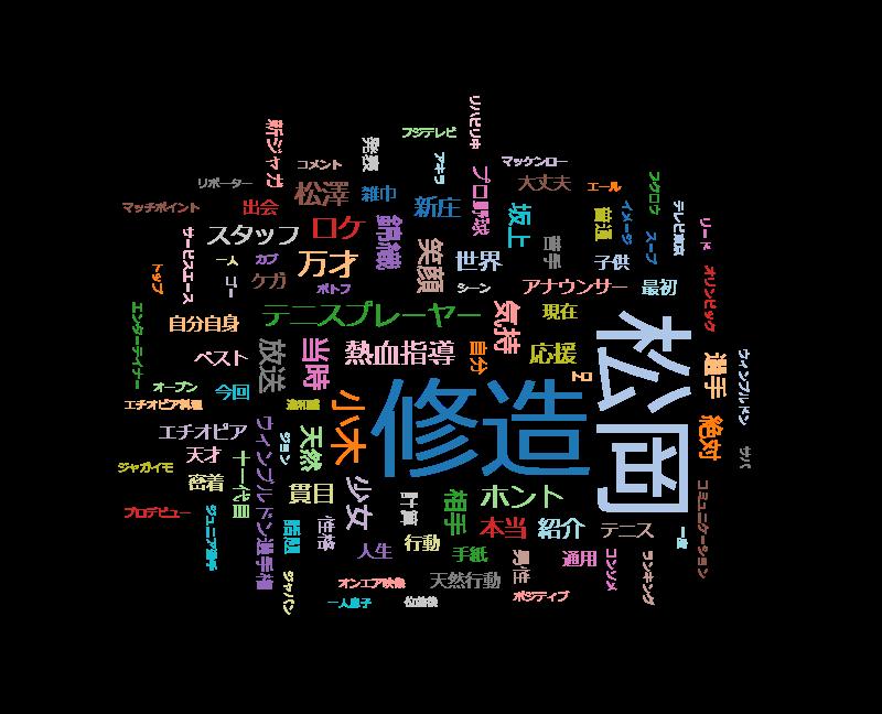直撃!シンソウ坂上【松岡修造に爆笑密着!20年続く(秘)仕事&