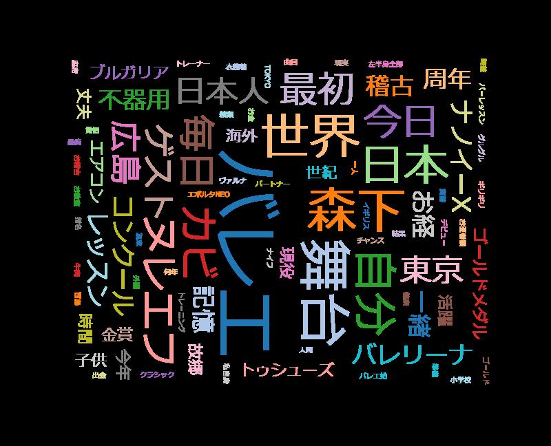 サワコの朝【森下洋子 バレエひと筋69年!】バレエ歴69年!