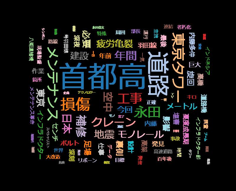 NHKスペシャル 東京リボーン(4)「巨大インフラ 百年残す闘い