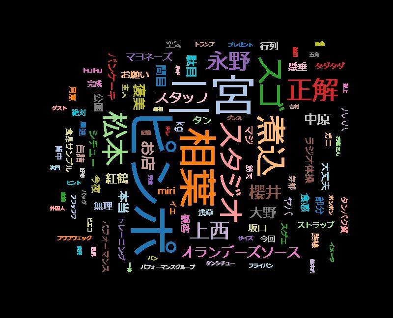 嵐にしやがれ【坂口健太郎&永野芽郁デスマッチ!】タイピング&