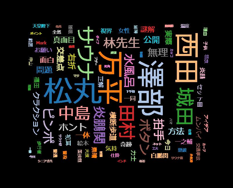 林先生の初耳学 3時のヒロインVSサウナ・松丸亮吾VS城田優