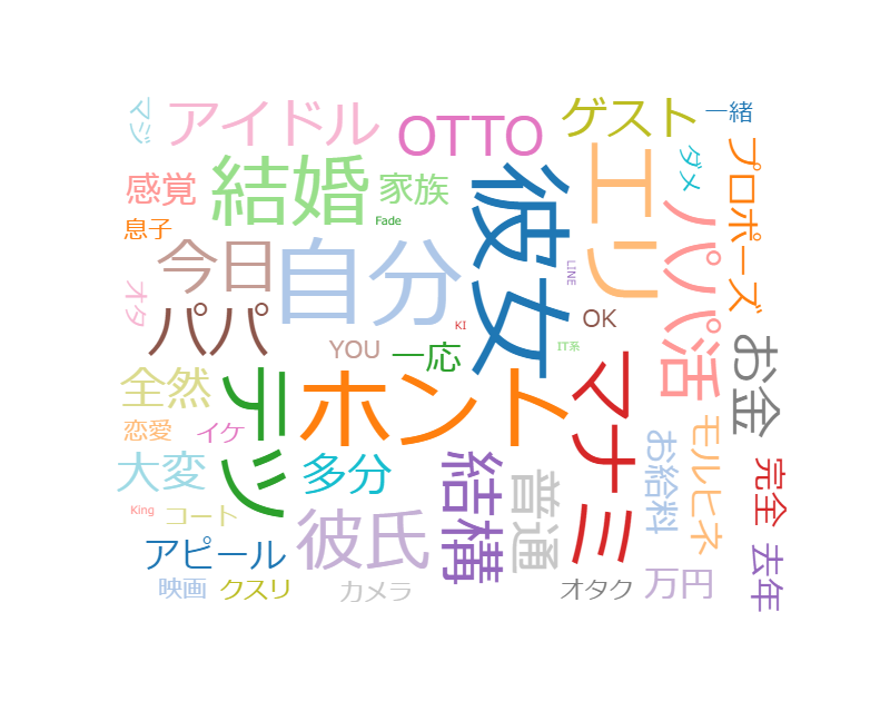 ねほりんぱほりん 【その後の人生】を取材!あの3人・TO(トップ