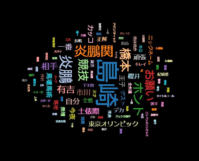 櫻井・有吉THE夜会【相撲界女性人気No1炎鵬が人生初司会