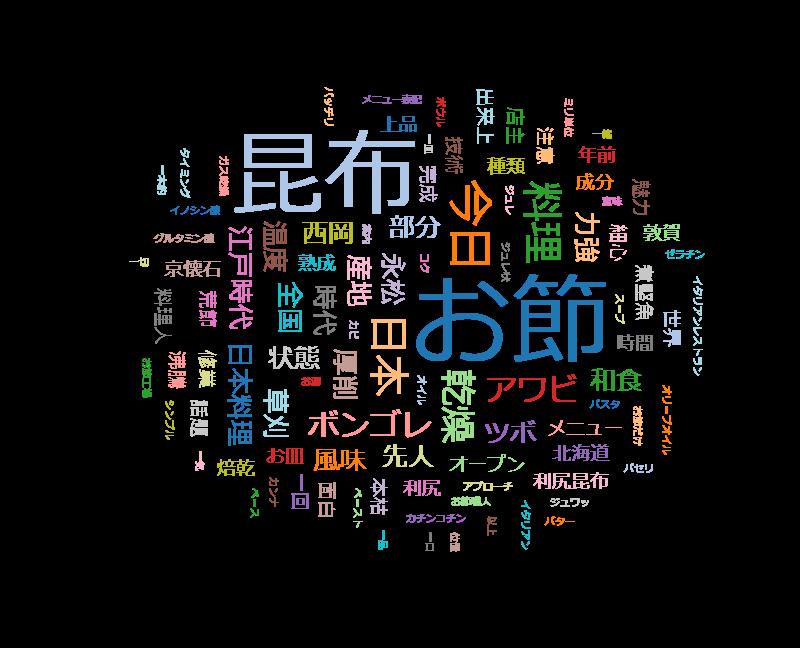 美の壺「日本のうまみ だし」舌にとろけるかつお節、昆布のうまみ