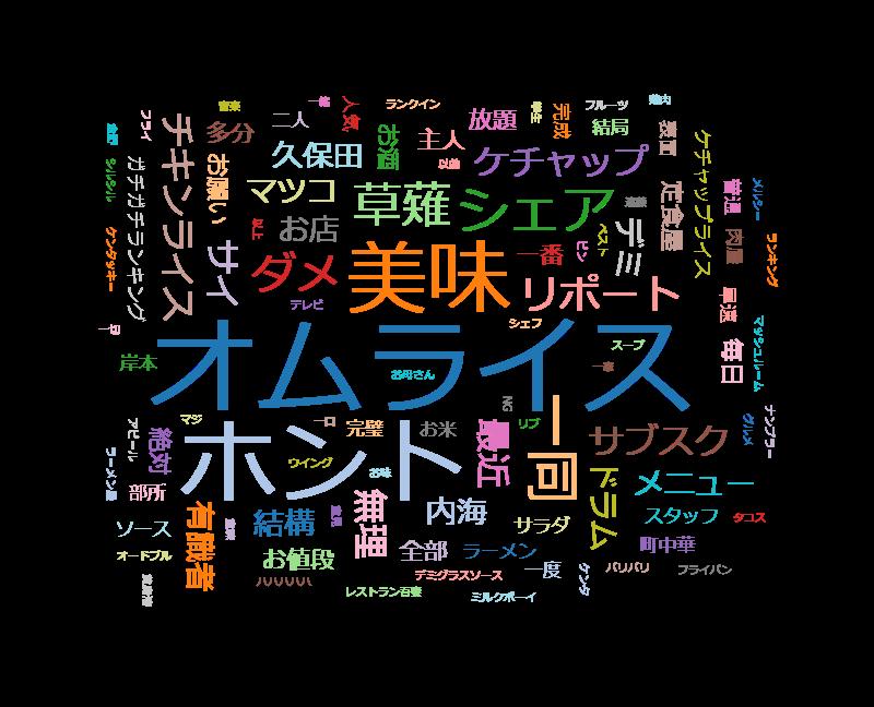 マツコ&有吉 かりそめ天国【マツコ「完璧」とうなる最強オムライス