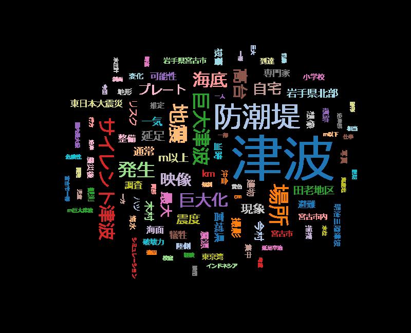 NHKスペシャル 東日本大震災「40m巨大津波の謎に迫る」突然