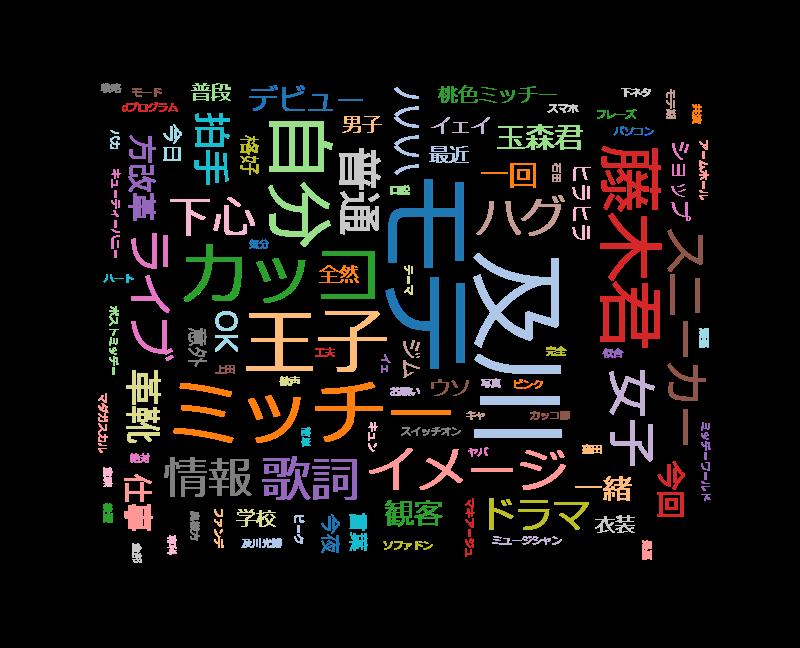 おしゃれイズム 永遠のイケメン王子及川光博が登場!意外な私生活&