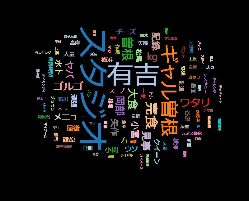 有吉ゼミ チャレンジグルメ特別編!大食い歴代トップ10・激辛