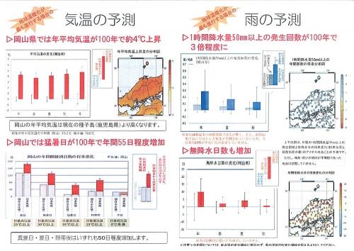 岡山県の気温の予想・雨の予想