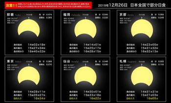 2019 1226 国立天文台(NAOJ)2