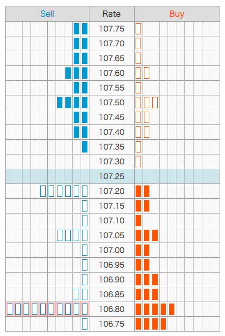 2020:3:4 ドル円取引データ
