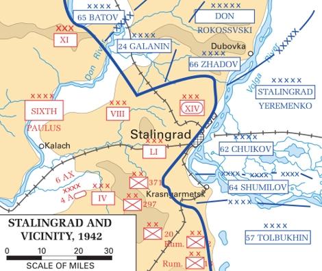 1942年秋期スターリングラード防衛線