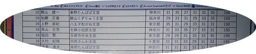 14 上野成績 (2)