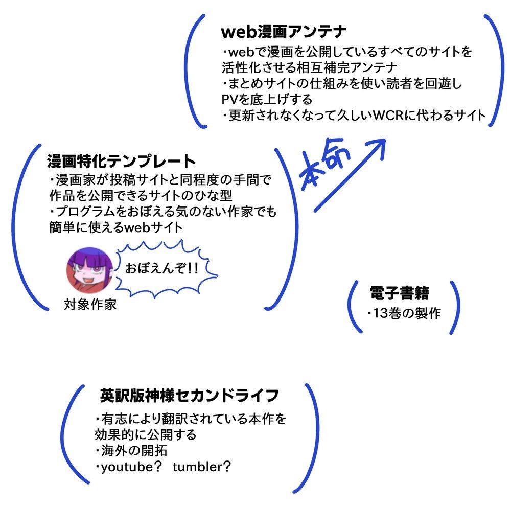 sagyou101.jpg