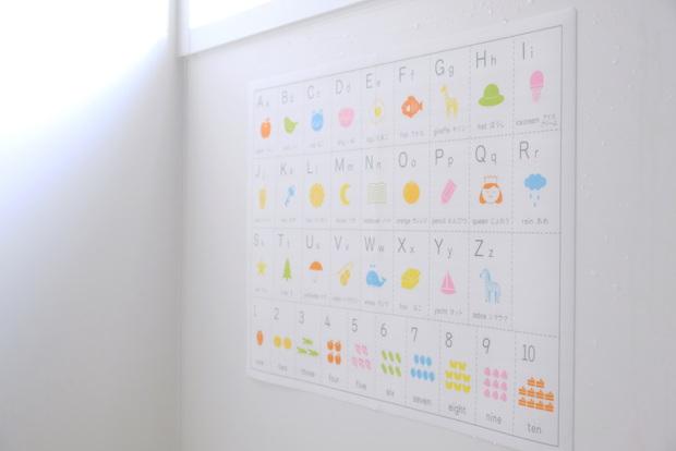 キャンドゥ・バスポスター・アルファベット・浴室①
