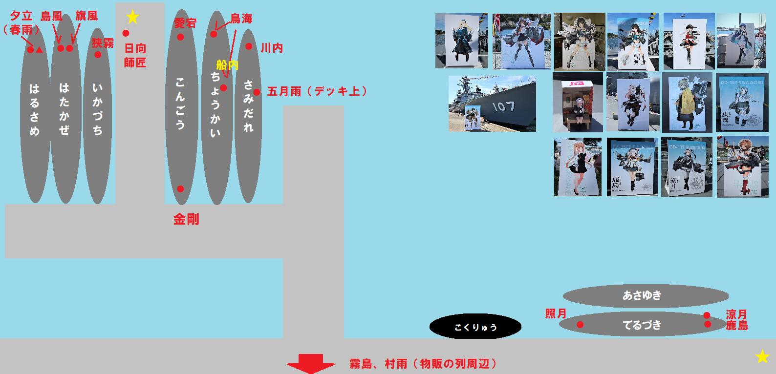 横須賀基地艦娘パネル配置図写真付き